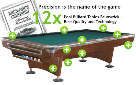 Brunswick pool tables Quality an Technology